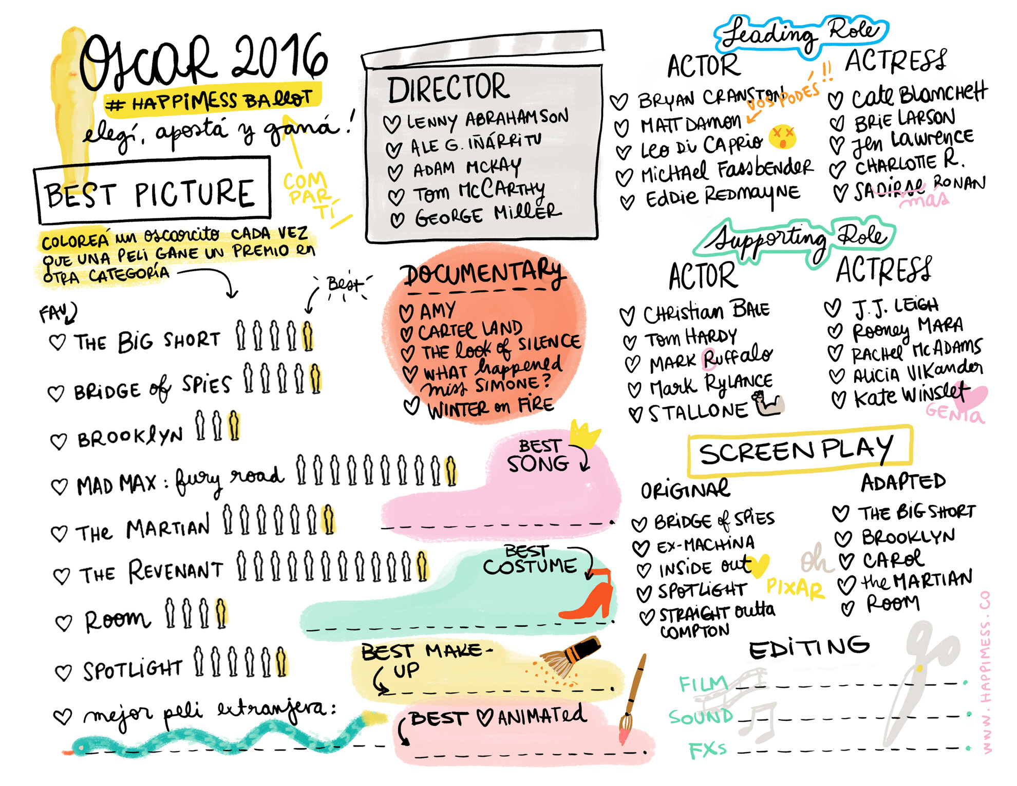Oscar Ballot 2016, by happimess!